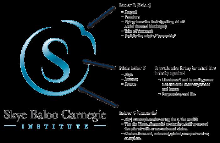 Skye Baloo Carnegie Institute Logo
